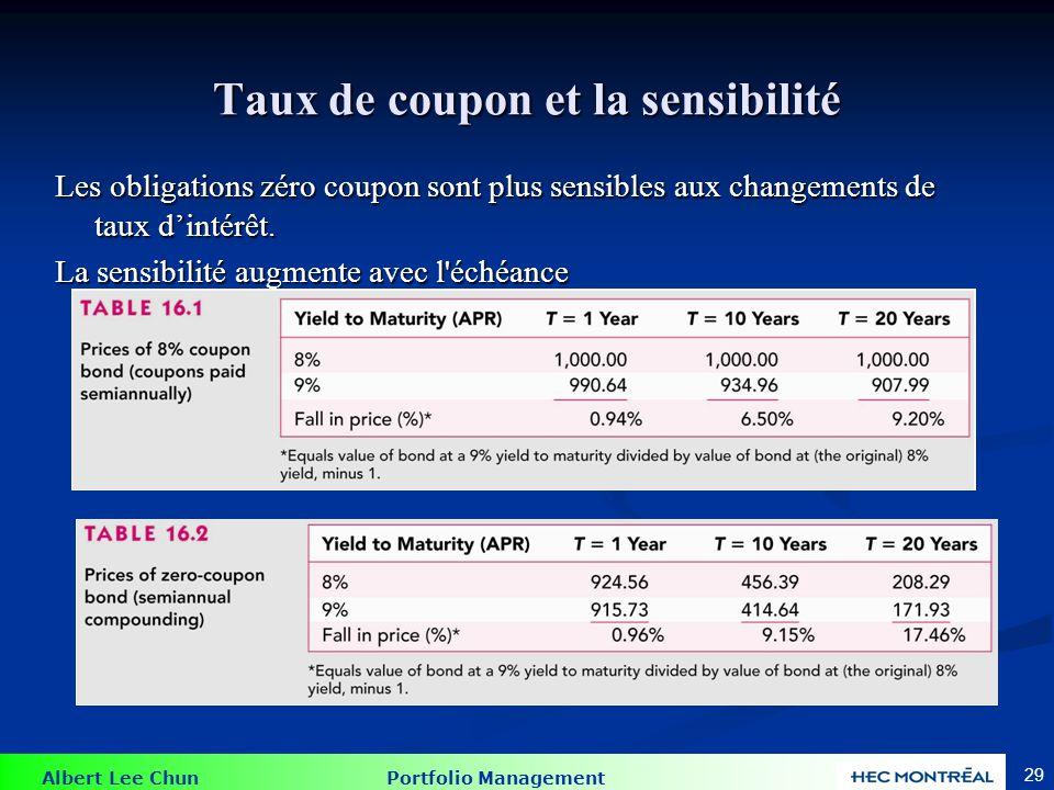 Albert Lee Chun Portfolio Management 29 Taux de coupon et la sensibilité Les obligations zéro coupon sont plus sensibles aux changements de taux dinté