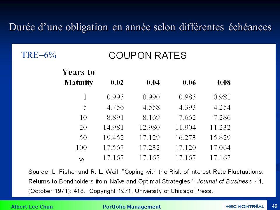 Albert Lee Chun Portfolio Management 49 Durée dune obligation en année selon différentes échéances TRE=6%