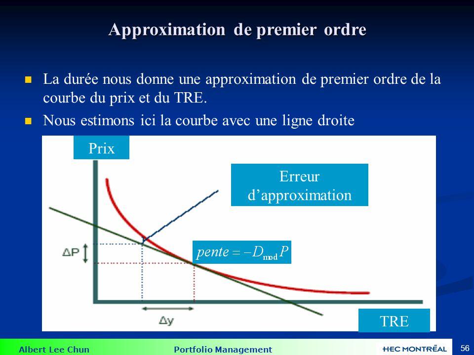 Albert Lee Chun Portfolio Management 56 La durée nous donne une approximation de premier ordre de la courbe du prix et du TRE. Nous estimons ici la co