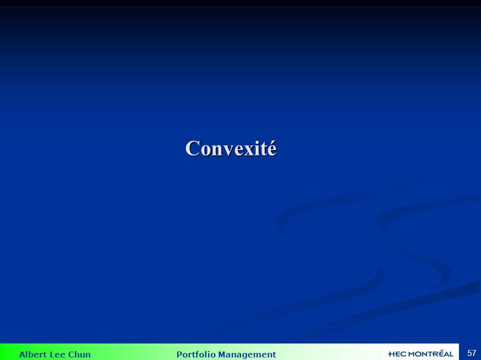 Albert Lee Chun Portfolio Management 57 Convexité