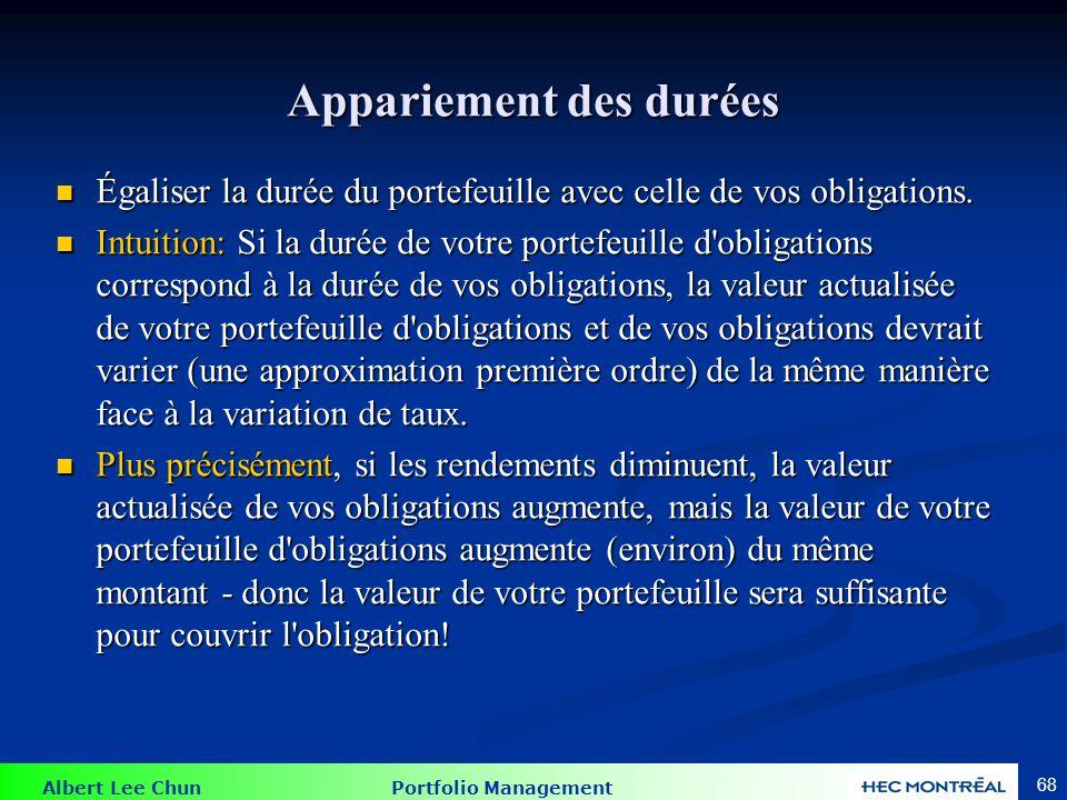 Albert Lee Chun Portfolio Management 68 Appariement des durées Égaliser la durée du portefeuille avec celle de vos obligations. Égaliser la durée du p