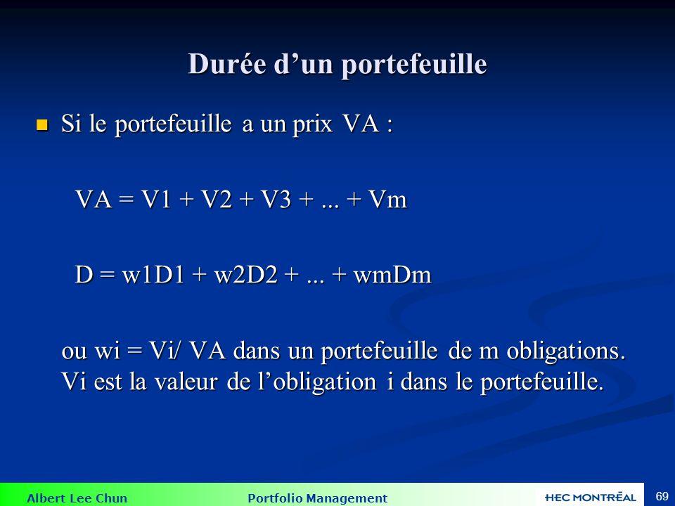 Albert Lee Chun Portfolio Management 69 Durée dun portefeuille Si le portefeuille a un prix VA : Si le portefeuille a un prix VA : VA = V1 + V2 + V3 +