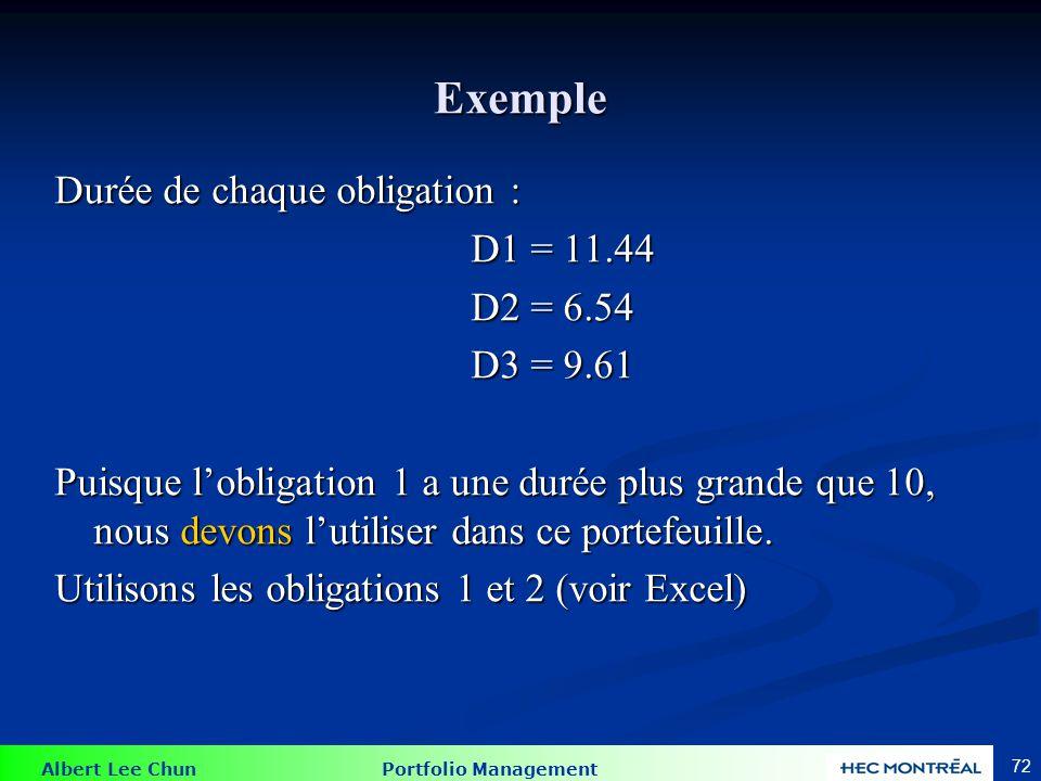 Albert Lee Chun Portfolio Management 72 Exemple Durée de chaque obligation : D1 = 11.44 D2 = 6.54 D2 = 6.54 D3 = 9.61 D3 = 9.61 Puisque lobligation 1