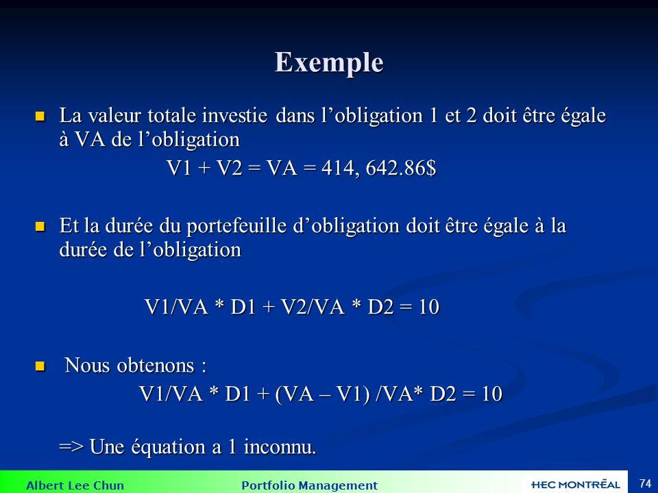 Albert Lee Chun Portfolio Management 74 Exemple La valeur totale investie dans lobligation 1 et 2 doit être égale à VA de lobligation La valeur totale