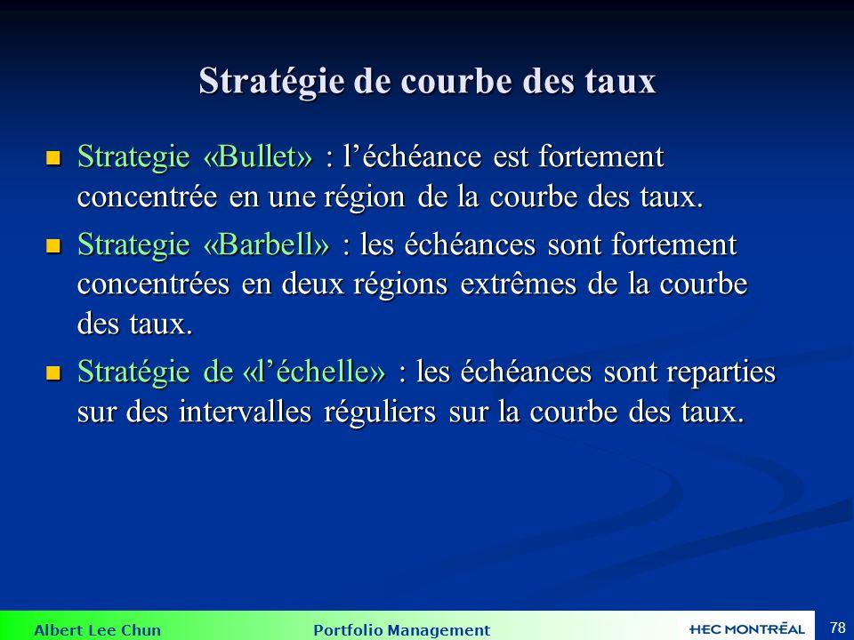 Albert Lee Chun Portfolio Management 78 Stratégie de courbe des taux Strategie «Bullet» : léchéance est fortement concentrée en une région de la courb