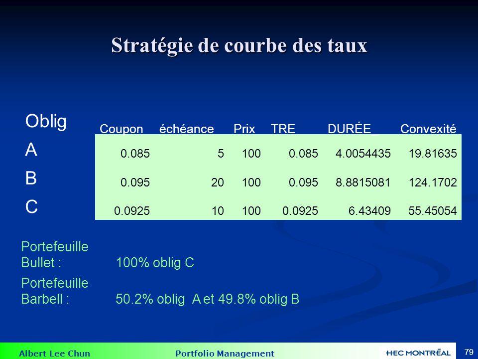 Albert Lee Chun Portfolio Management 79 Stratégie de courbe des taux Oblig CouponéchéancePrixTREDURÉE_Convexité A 0.08551000.0854.005443519.81635 B 0.