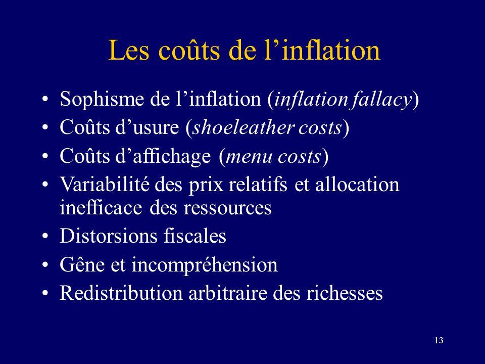13 Les coûts de linflation Sophisme de linflation (inflation fallacy) Coûts dusure (shoeleather costs) Coûts daffichage (menu costs) Variabilité des p