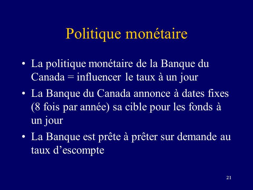 21 Politique monétaire La politique monétaire de la Banque du Canada = influencer le taux à un jour La Banque du Canada annonce à dates fixes (8 fois par année) sa cible pour les fonds à un jour La Banque est prête à prêter sur demande au taux descompte