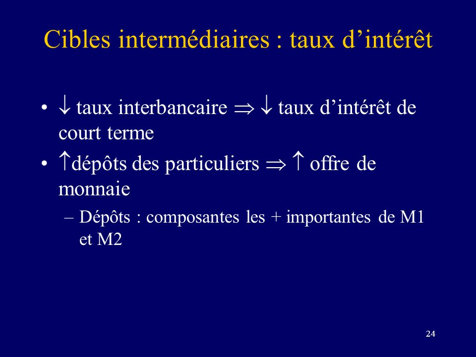24 Cibles intermédiaires : taux dintérêt taux interbancaire taux dintérêt de court terme dépôts des particuliers offre de monnaie –Dépôts : composantes les + importantes de M1 et M2