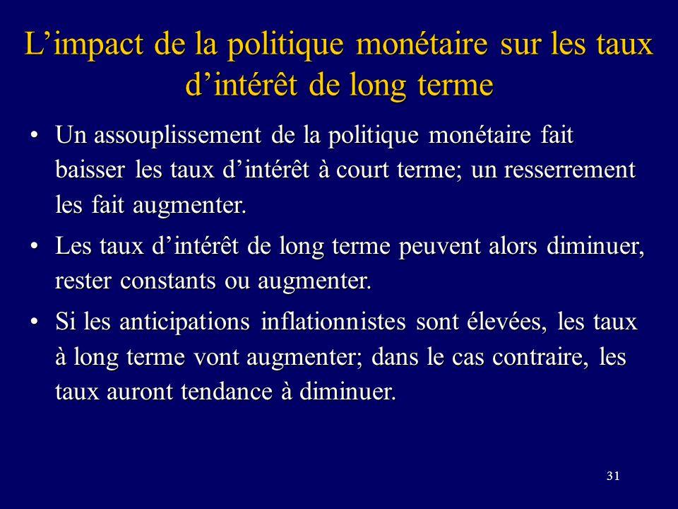 31 Limpact de la politique monétaire sur les taux dintérêt de long terme Un assouplissement de la politique monétaire fait baisser les taux dintérêt à
