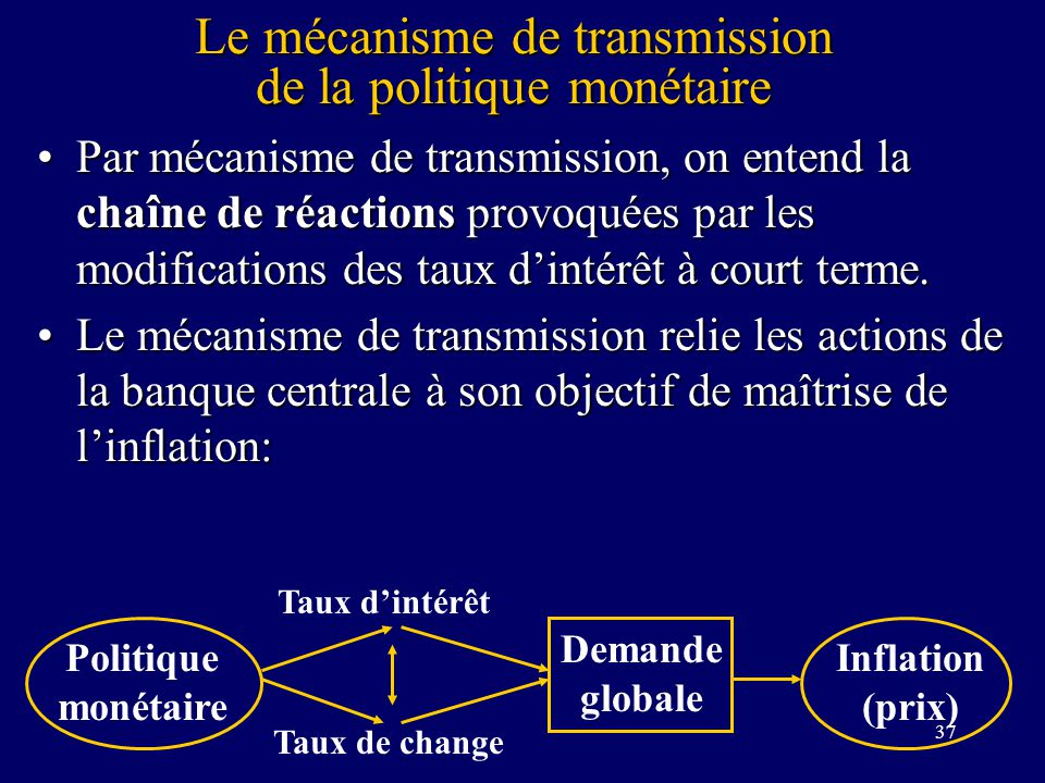 37 Le mécanisme de transmission de la politique monétaire Par mécanisme de transmission, on entend la chaîne de réactions provoquées par les modifications des taux dintérêt à court terme.Par mécanisme de transmission, on entend la chaîne de réactions provoquées par les modifications des taux dintérêt à court terme.