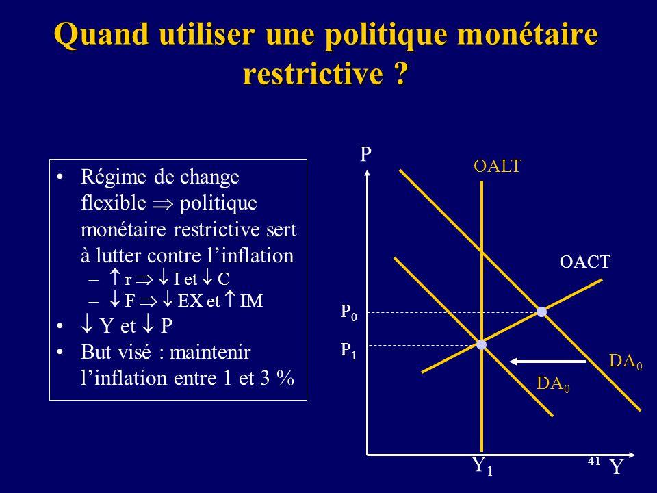 41 Quand utiliser une politique monétaire restrictive ? Régime de change flexible politique monétaire restrictive sert à lutter contre linflation – r