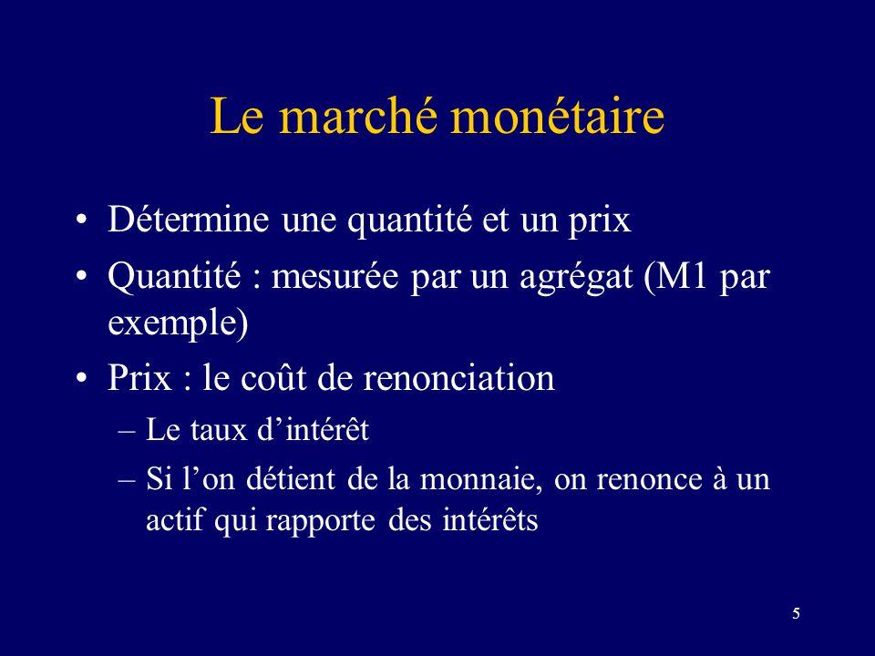 5 Le marché monétaire Détermine une quantité et un prix Quantité : mesurée par un agrégat (M1 par exemple) Prix : le coût de renonciation –Le taux din