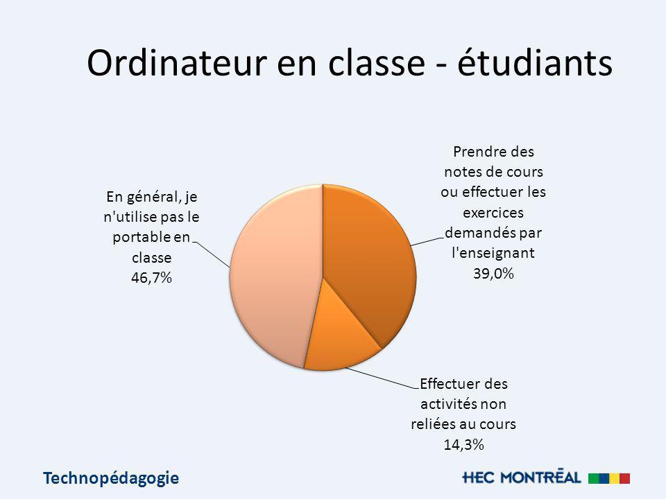 Technopédagogie Ordinateur en classe - étudiants