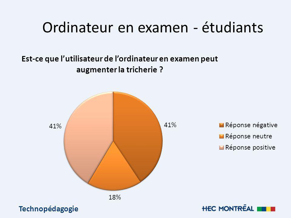 Technopédagogie Ordinateur en examen - étudiants