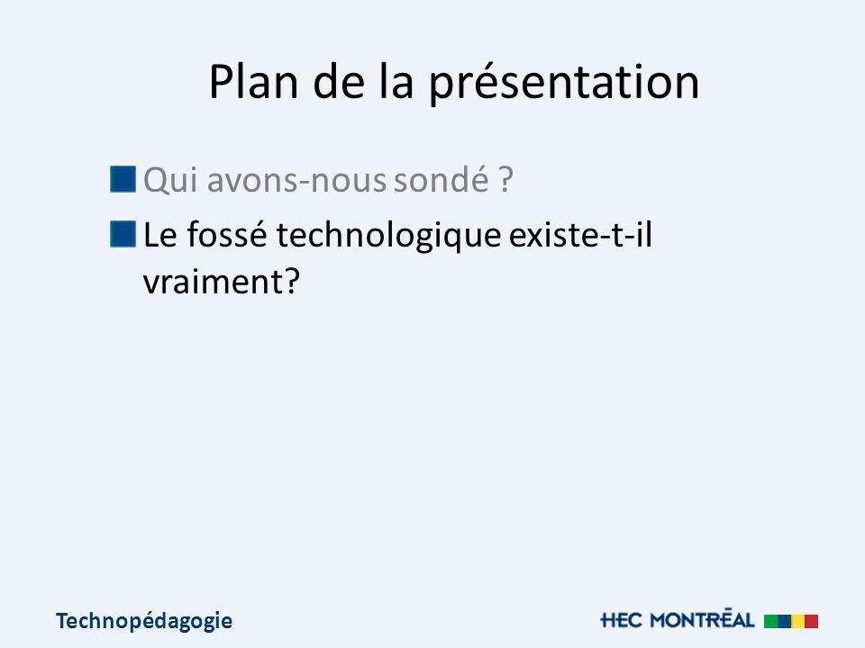 Technopédagogie Plan de la présentation Qui avons-nous sondé .
