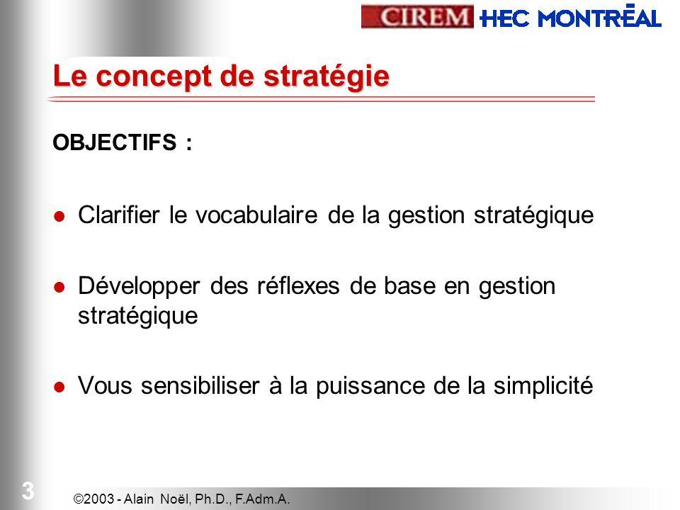 3 Le concept de stratégie OBJECTIFS : Clarifier le vocabulaire de la gestion stratégique Développer des réflexes de base en gestion stratégique Vous sensibiliser à la puissance de la simplicité
