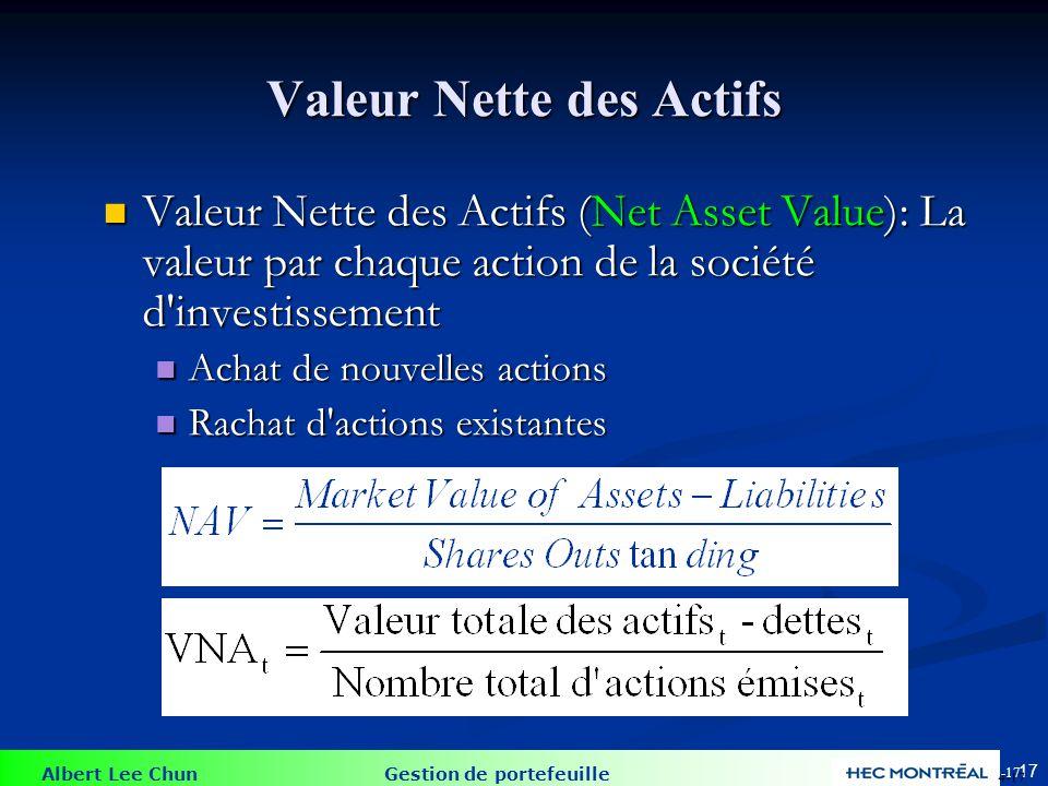 Albert Lee Chun Gestion de portefeuille 17 Valeur Nette des Actifs (Net Asset Value): La valeur par chaque action de la société d'investissement Valeu