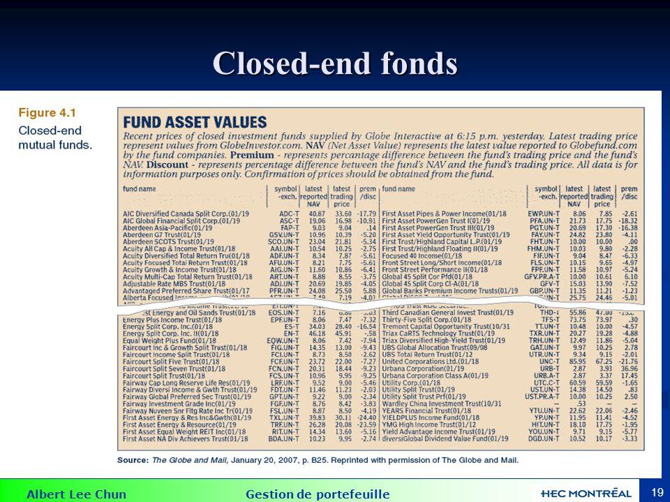 Albert Lee Chun Gestion de portefeuille 19 Closed-end fonds