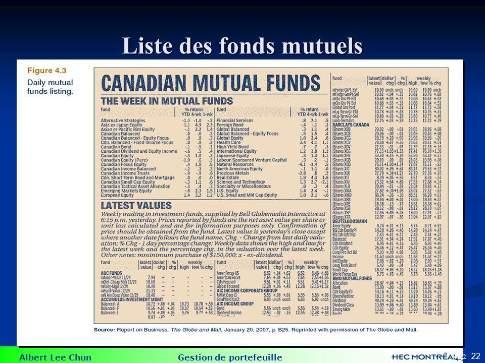 Albert Lee Chun Gestion de portefeuille 22 Liste des fonds mutuels 4-22