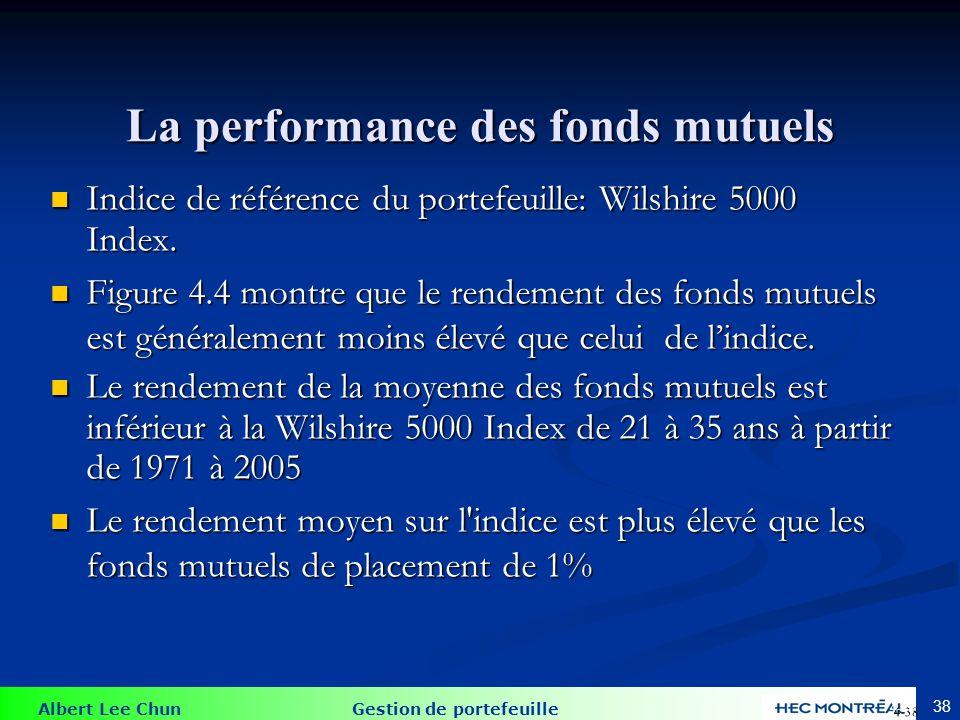 Albert Lee Chun Gestion de portefeuille 38 La performance des fonds mutuels Indice de référence du portefeuille: Wilshire 5000 Index. Indice de référe
