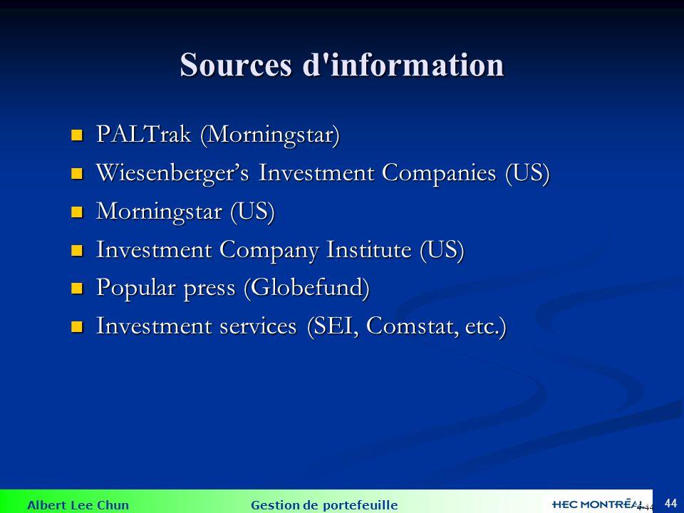 Albert Lee Chun Gestion de portefeuille 44 PALTrak (Morningstar) PALTrak (Morningstar) Wiesenbergers Investment Companies (US) Wiesenbergers Investmen