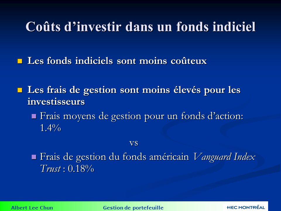 Albert Lee Chun Gestion de portefeuille Coûts dinvestir dans un fonds indiciel Les fonds indiciels sont moins coûteux Les fonds indiciels sont moins c
