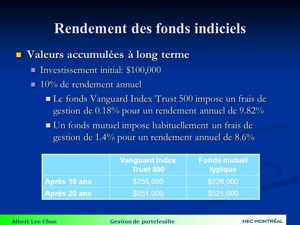 Albert Lee Chun Gestion de portefeuille Rendement des fonds indiciels Valeurs accumulées à long terme Valeurs accumulées à long terme Investissement i