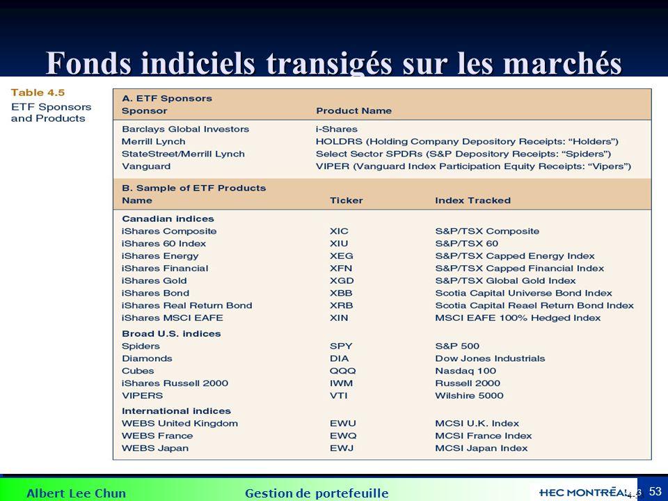 Albert Lee Chun Gestion de portefeuille 53 Fonds indiciels transigés sur les marchés 4-53