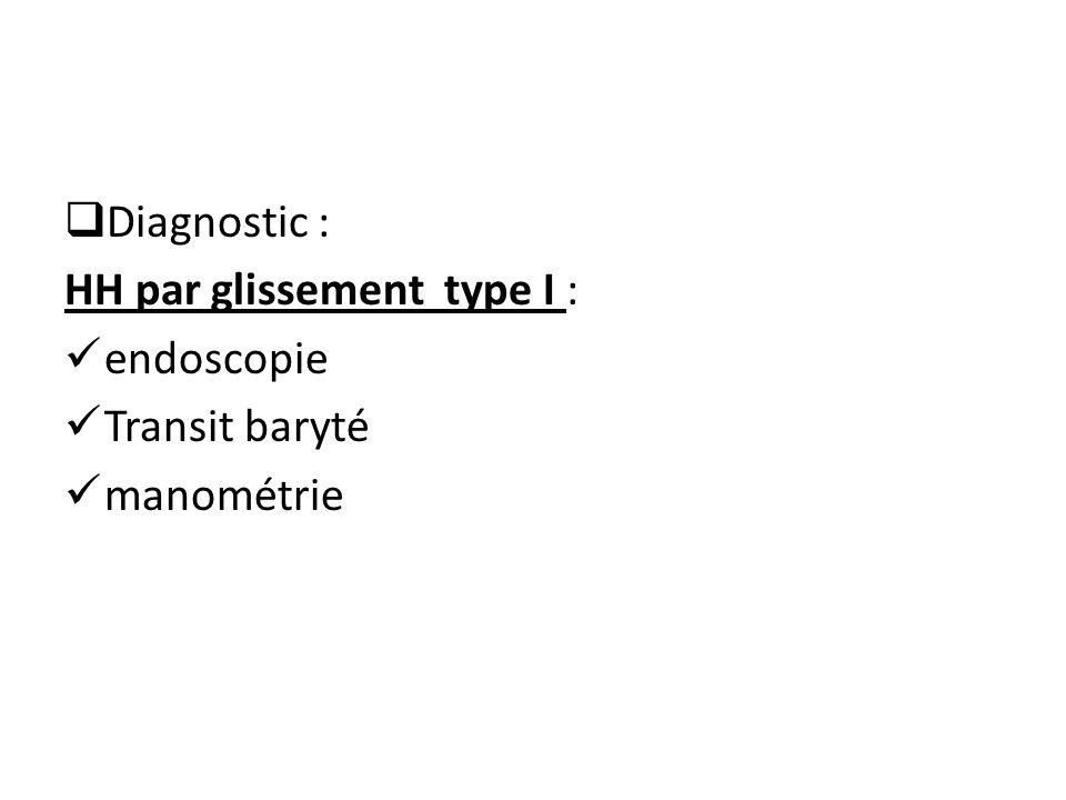 Diagnostic : HH par glissement type I : endoscopie Transit baryté manométrie