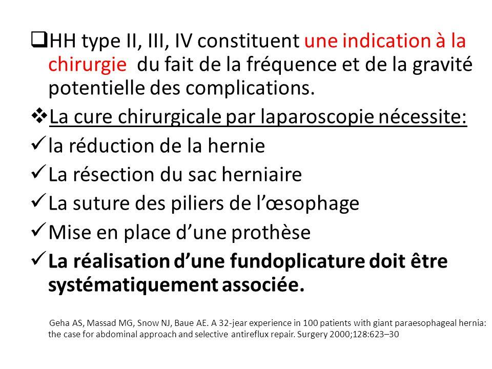 HH type II, III, IV constituent une indication à la chirurgie du fait de la fréquence et de la gravité potentielle des complications.