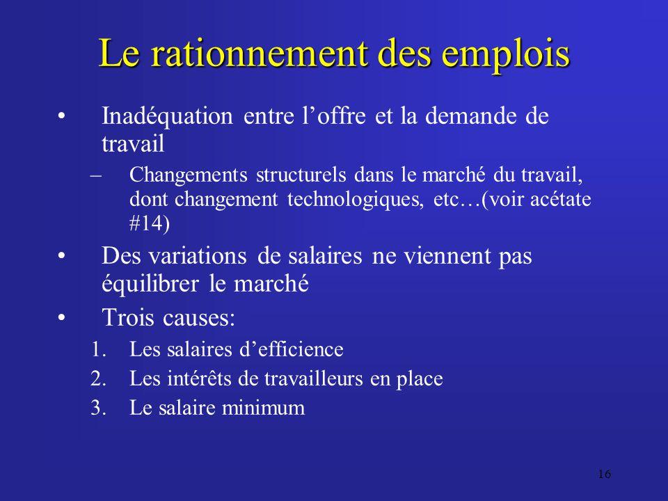 16 Le rationnement des emplois Inadéquation entre loffre et la demande de travail –Changements structurels dans le marché du travail, dont changement