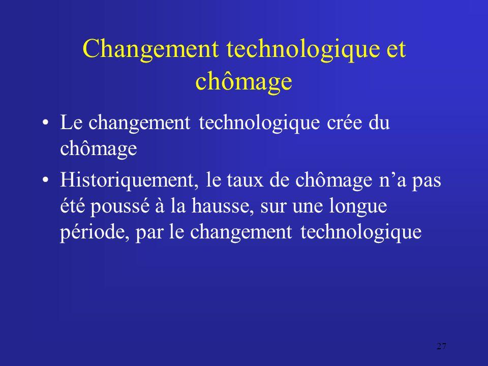 27 Changement technologique et chômage Le changement technologique crée du chômage Historiquement, le taux de chômage na pas été poussé à la hausse, s