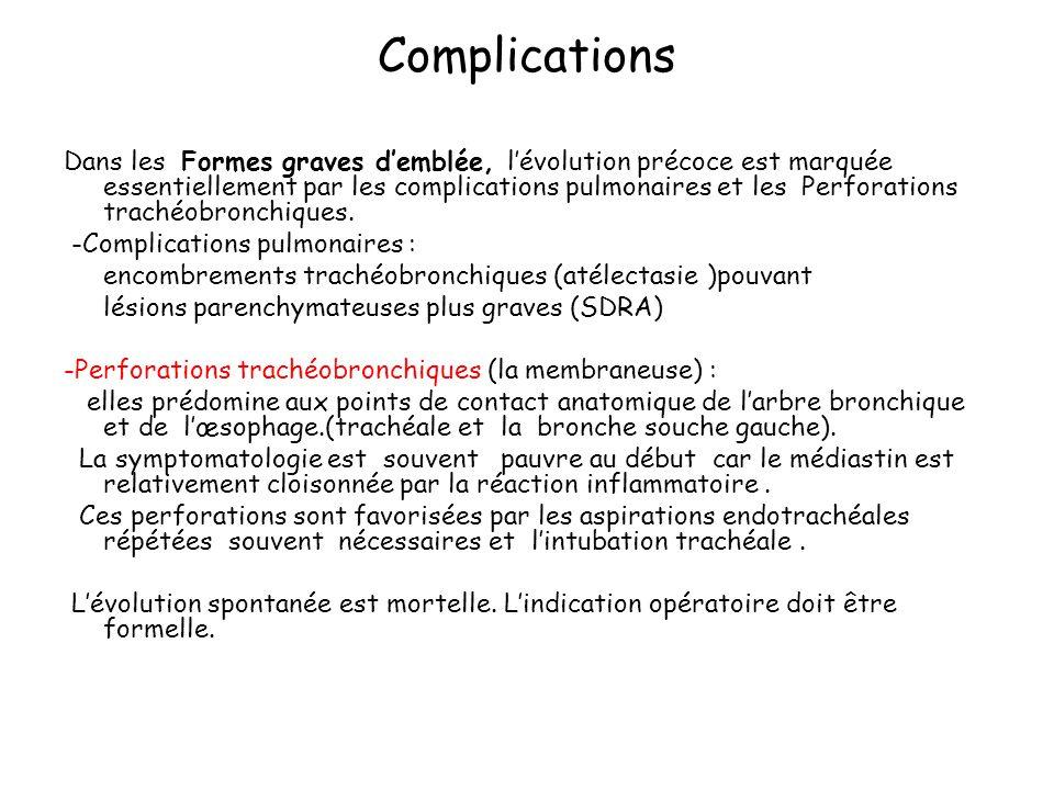 Complications Dans les Formes graves demblée, lévolution précoce est marquée essentiellement par les complications pulmonaires et les Perforations trachéobronchiques.