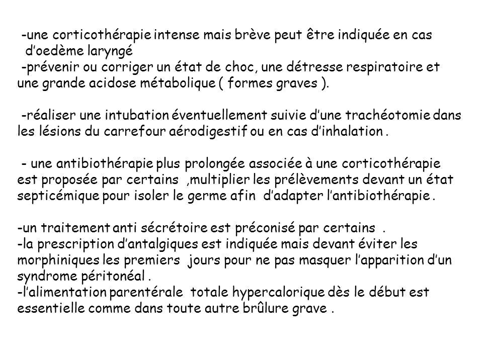 -une corticothérapie intense mais brève peut être indiquée en cas doedème laryngé -prévenir ou corriger un état de choc, une détresse respiratoire et