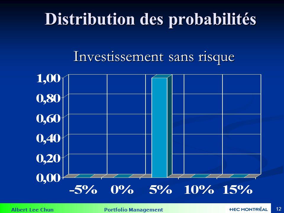 Albert Lee Chun Portfolio Management 12 Distribution des probabilités Distribution des probabilités Investissement sans risque