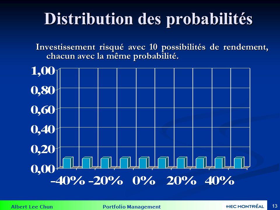Albert Lee Chun Portfolio Management 13 Distribution des probabilités Distribution des probabilités Investissement risqué avec 10 possibilités de rendement, chacun avec la même probabilité.