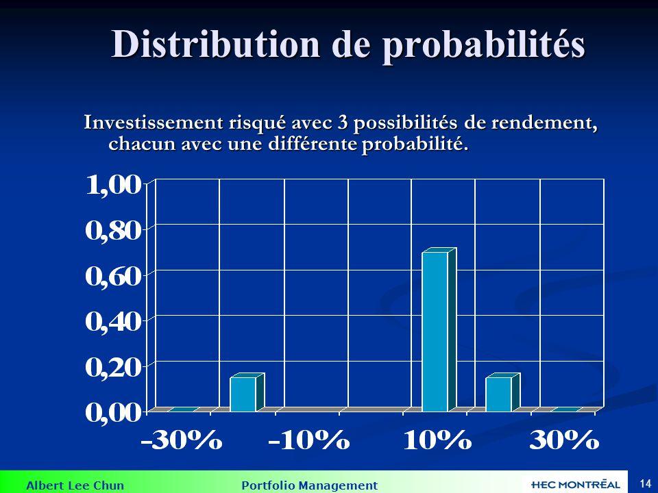 Albert Lee Chun Portfolio Management 14 Distribution de probabilités Distribution de probabilités Investissement risqué avec 3 possibilités de rendement, chacun avec une différente probabilité.