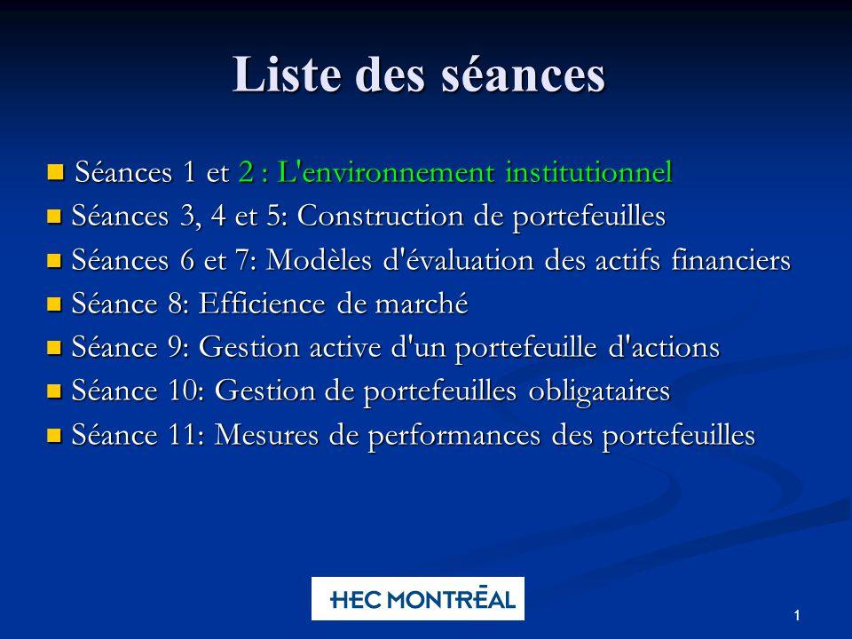 1 Liste des séances Séances 1 et 2 : L environnement institutionnel Séances 1 et 2 : L environnement institutionnel Séances 3, 4 et 5: Construction de portefeuilles Séances 3, 4 et 5: Construction de portefeuilles Séances 6 et 7: Modèles d évaluation des actifs financiers Séances 6 et 7: Modèles d évaluation des actifs financiers Séance 8: Efficience de marché Séance 8: Efficience de marché Séance 9: Gestion active d un portefeuille d actions Séance 9: Gestion active d un portefeuille d actions Séance 10: Gestion de portefeuilles obligataires Séance 10: Gestion de portefeuilles obligataires Séance 11: Mesures de performances des portefeuilles Séance 11: Mesures de performances des portefeuilles