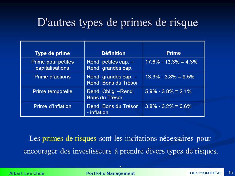 Albert Lee Chun Portfolio Management 45 D'autres types de primes de risque Les primes de risques sont les incitations nécessaires pour encourager des