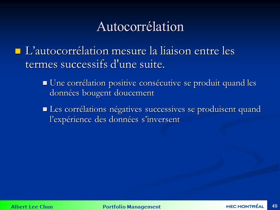 Albert Lee Chun Portfolio Management 49 Autocorrélation Lautocorrélation mesure la liaison entre les termes successifs d'une suite. Lautocorrélation m