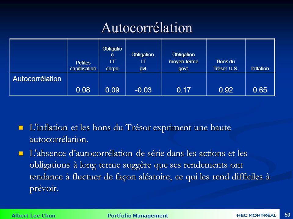 Albert Lee Chun Portfolio Management 50 Autocorrélation L'inflation et les bons du Trésor expriment une haute autocorrélation L'inflation et les bons