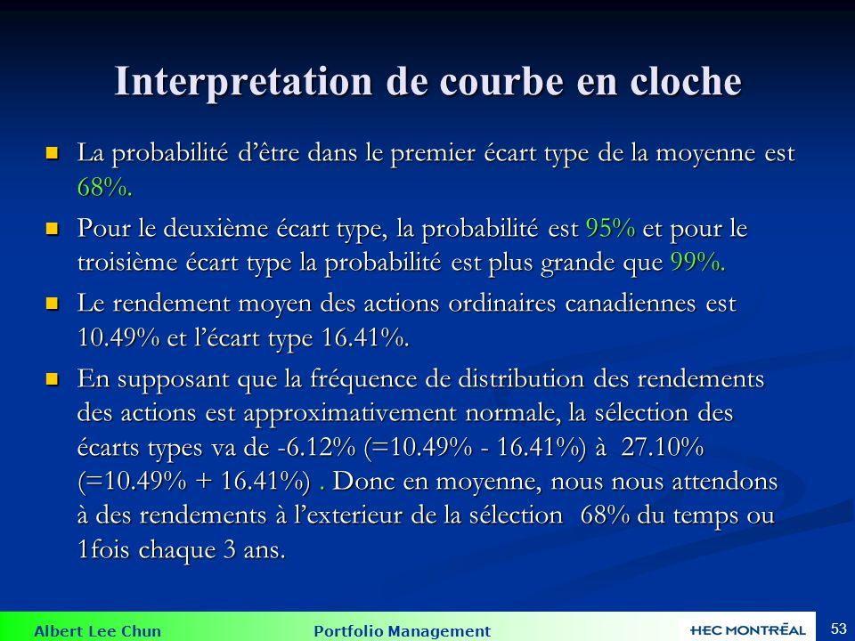 Albert Lee Chun Portfolio Management 53 Interpretation de courbe en cloche La probabilité dêtre dans le premier écart type de la moyenne est 68%. La p