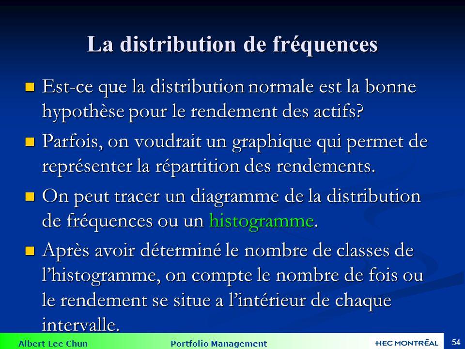 Albert Lee Chun Portfolio Management 54 La distribution de fréquences Est-ce que la distribution normale est la bonne hypothèse pour le rendement des actifs.
