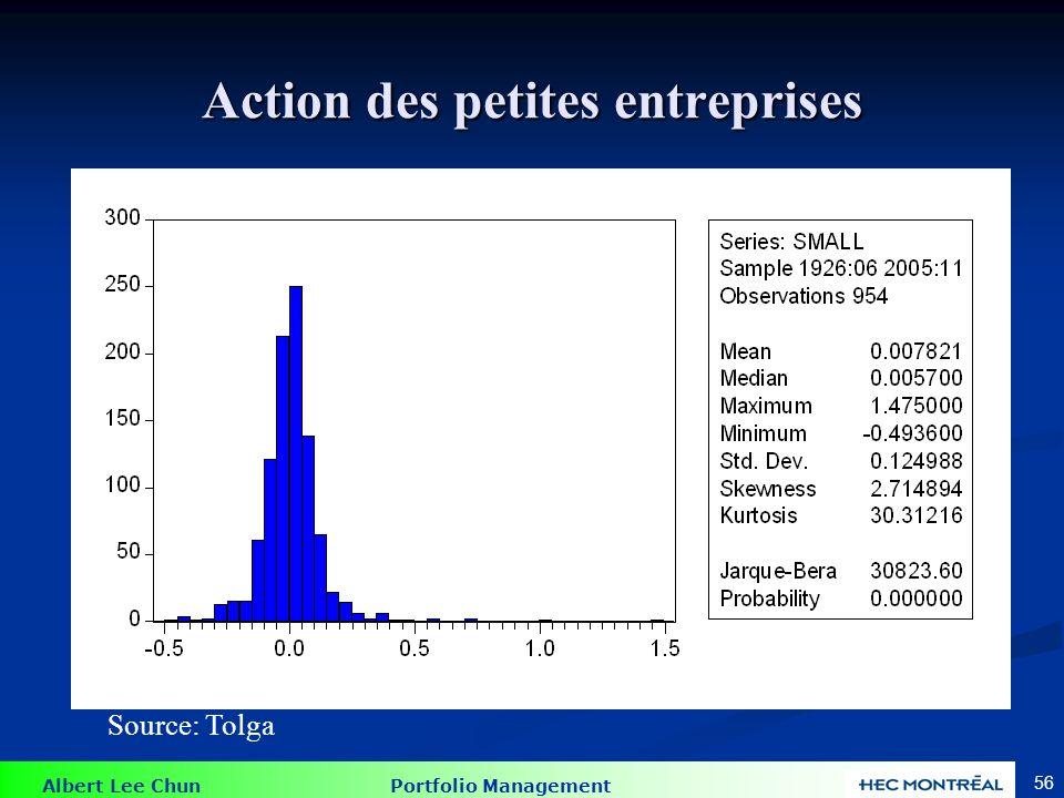 Albert Lee Chun Portfolio Management 56 Action des petites entreprises Source: Tolga