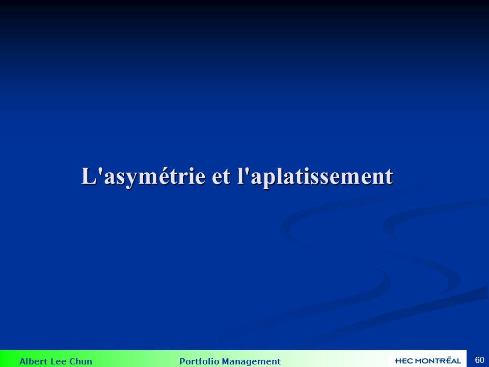 Albert Lee Chun Portfolio Management 60 L asymétrie et l aplatissement