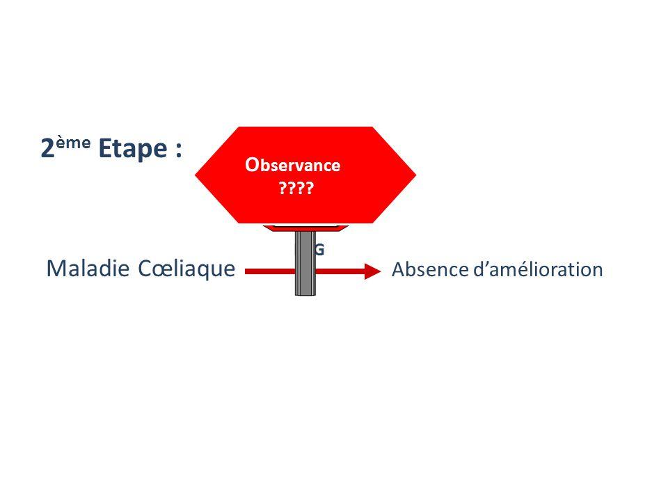 2 ème Etape : Maladie Cœliaque Absence damélioration RSG O bservance ????