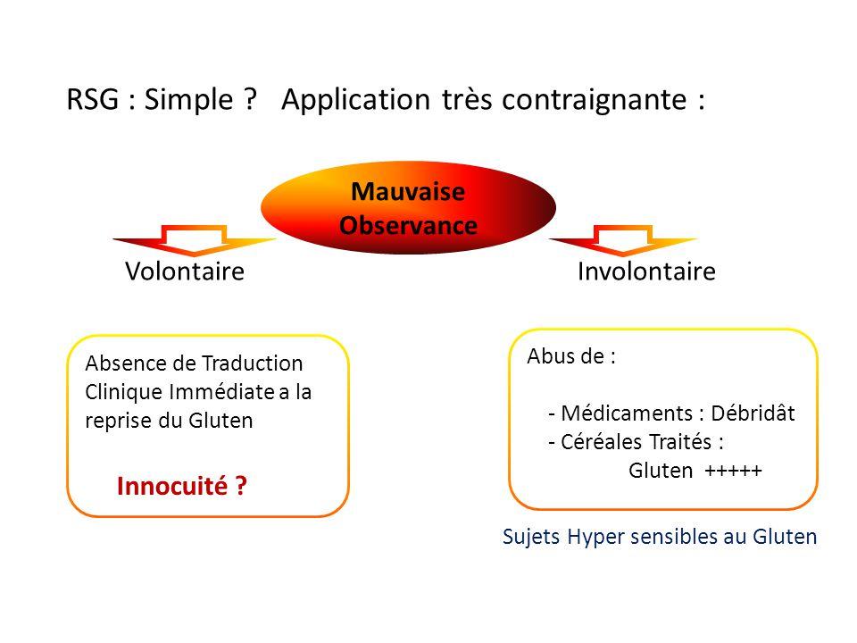 RSG : Simple ? Application très contraignante : Volontaire Involontaire Sujets Hyper sensibles au Gluten Mauvaise Observance Absence de Traduction Cli