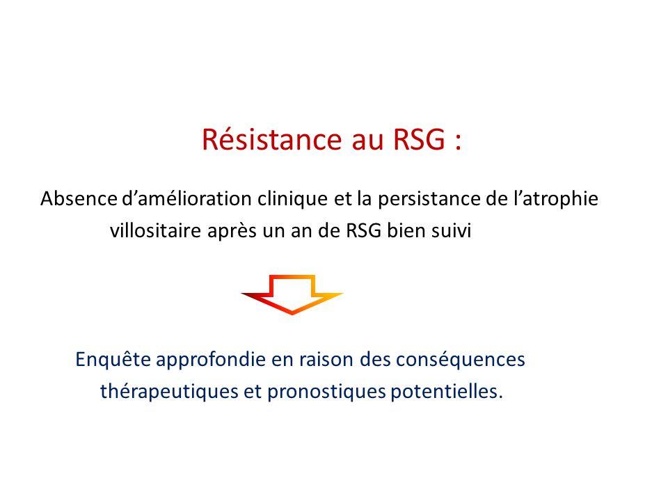 Absence damélioration clinique et la persistance de latrophie villositaire après un an de RSG bien suivi Enquête approfondie en raison des conséquence