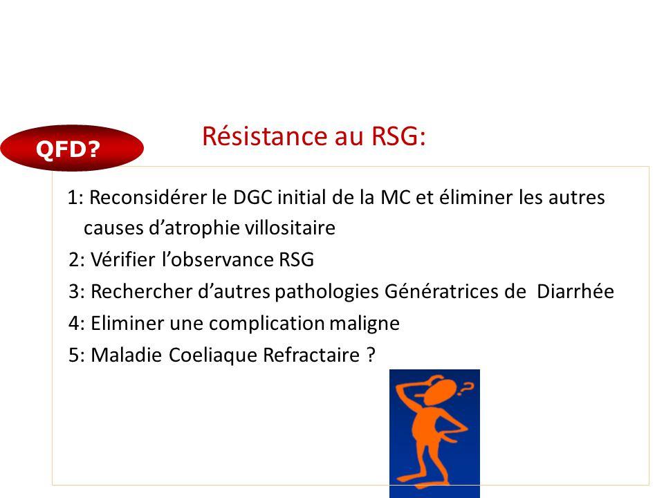 Résistance au RSG: 1: Reconsidérer le DGC initial de la MC et éliminer les autres causes datrophie villositaire 2: Vérifier lobservance RSG 3: Recherc